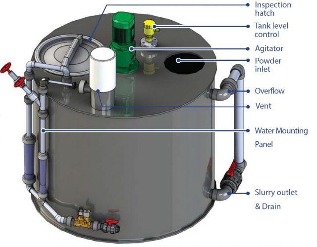 slurry tank details